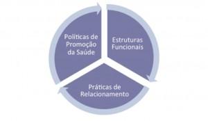 Modelo de Assessoria de Imprensa Responsável na Saúde